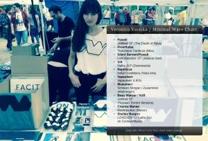 original_charts_veronica
